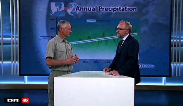 weather-forecast2050_interv